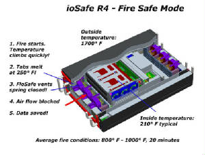 ioSafe-FireMode-small.jpg